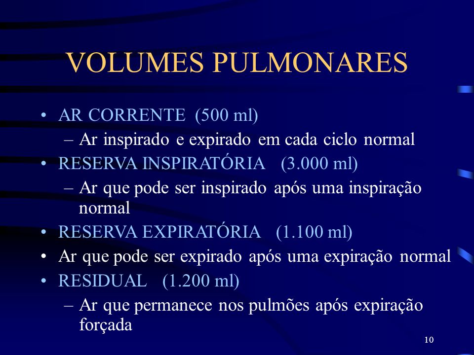 VOLUMES PULMONARES AR CORRENTE (500 ml)