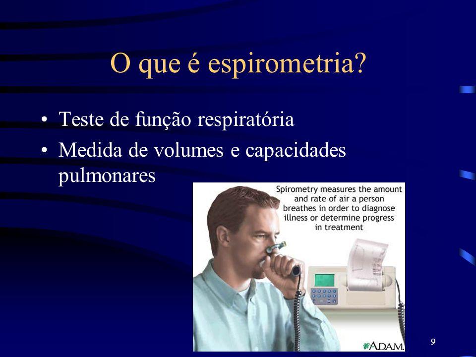 O que é espirometria Teste de função respiratória