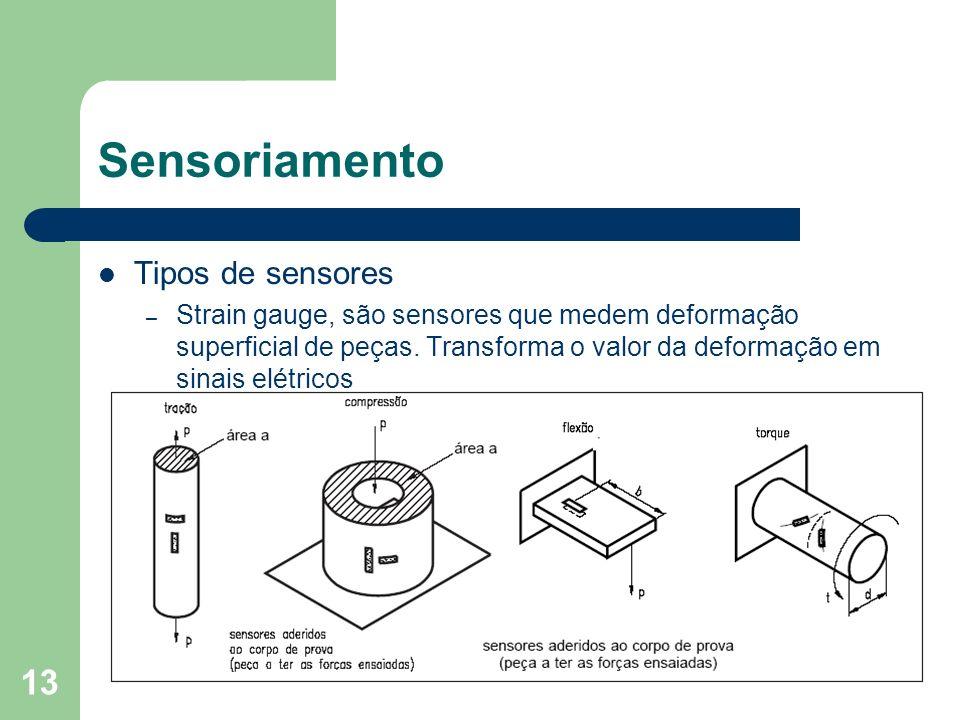 Sensoriamento Tipos de sensores