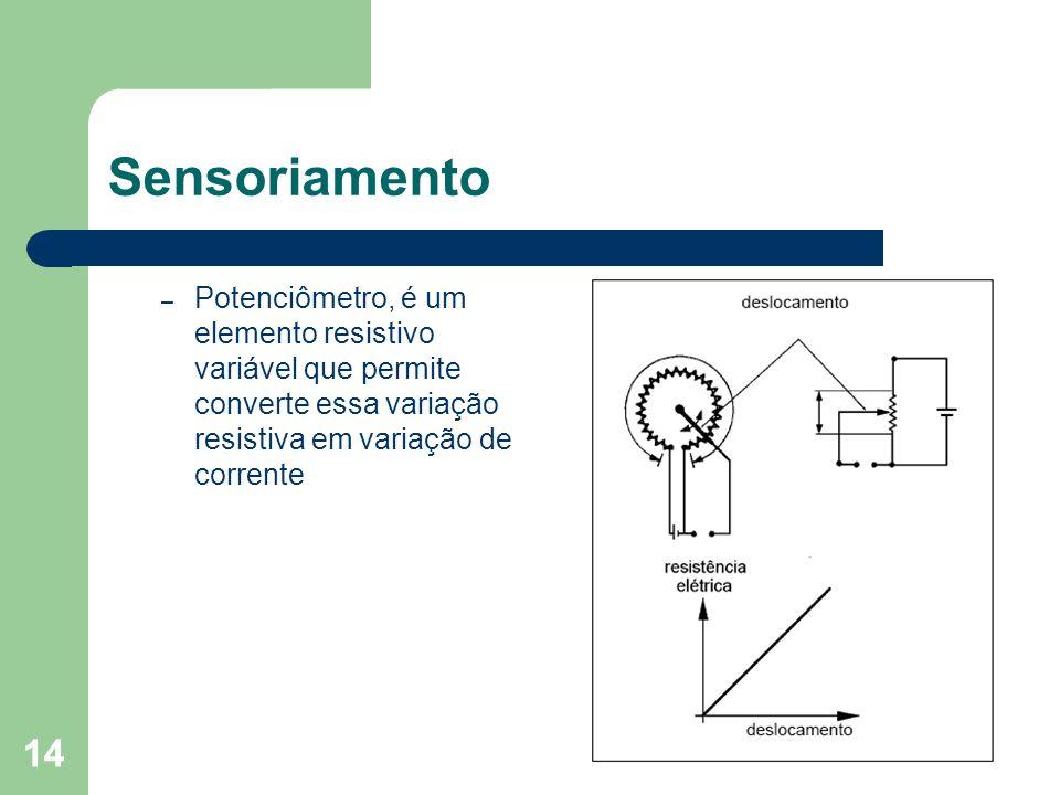 Sensoriamento Potenciômetro, é um elemento resistivo variável que permite converte essa variação resistiva em variação de corrente.