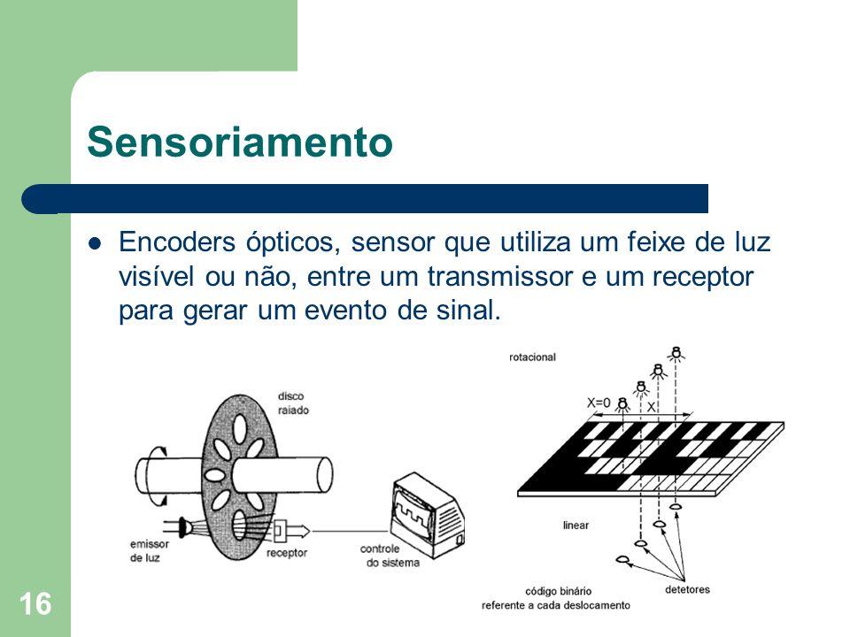 Sensoriamento Encoders ópticos, sensor que utiliza um feixe de luz visível ou não, entre um transmissor e um receptor para gerar um evento de sinal.