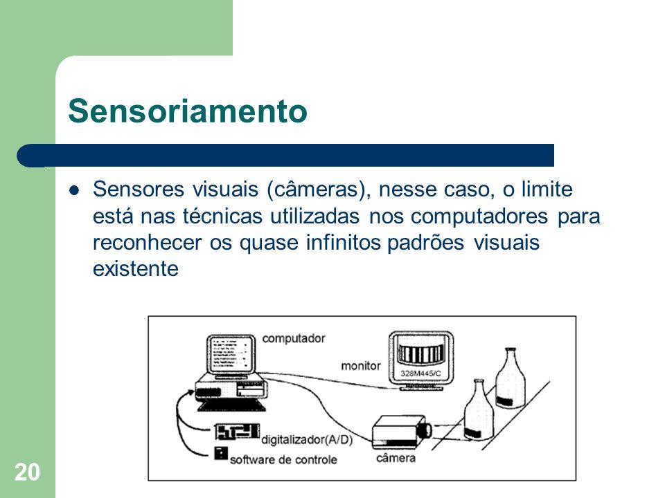 Sensoriamento