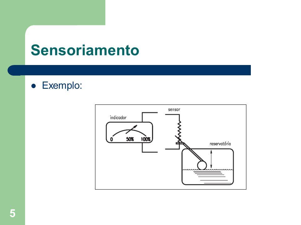 Sensoriamento Exemplo: