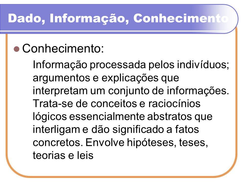 Dado, Informação, Conhecimento