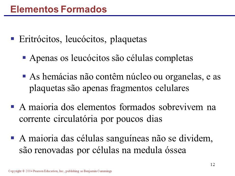 Eritrócitos, leucócitos, plaquetas