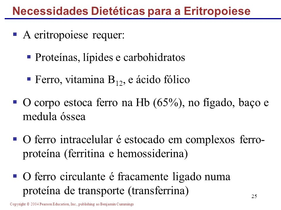 Necessidades Dietéticas para a Eritropoiese