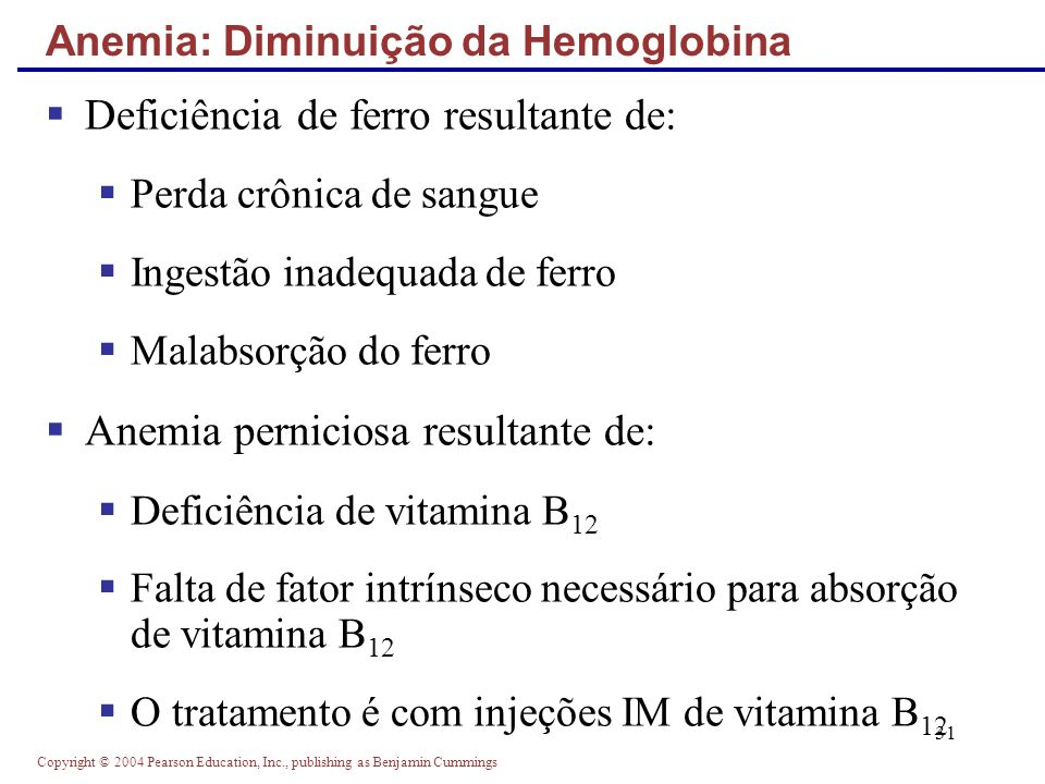 Anemia: Diminuição da Hemoglobina