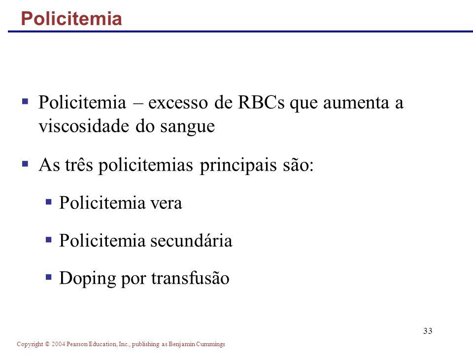 Policitemia – excesso de RBCs que aumenta a viscosidade do sangue