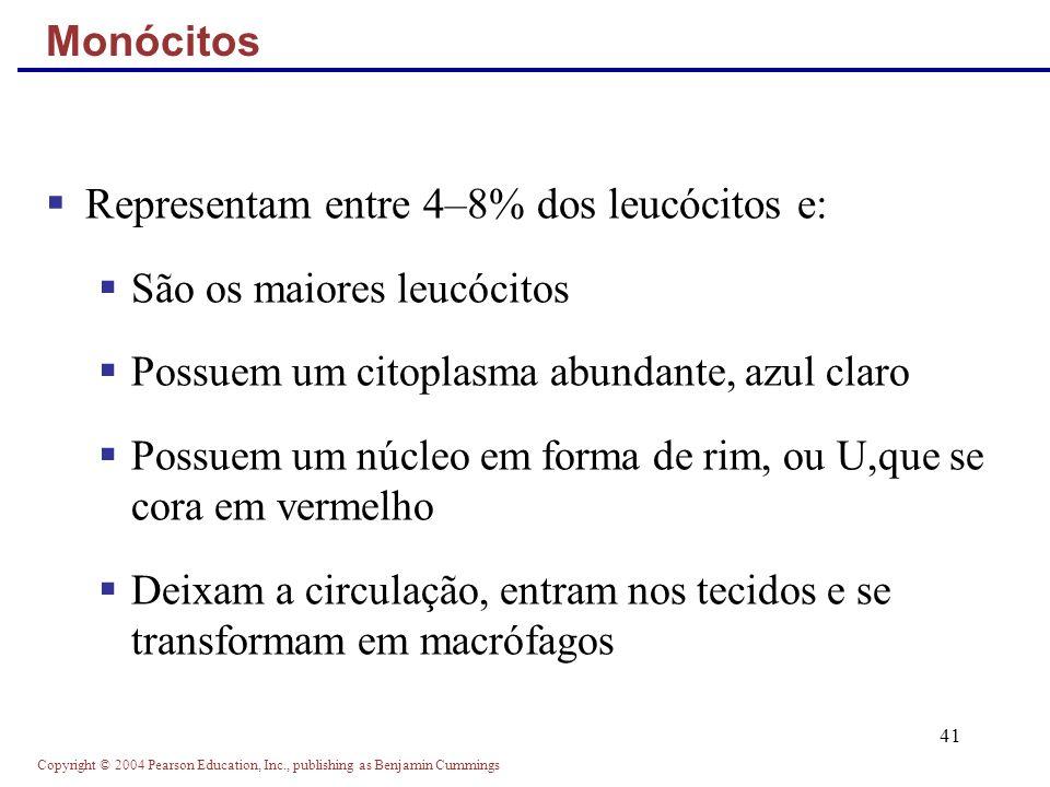 Representam entre 4–8% dos leucócitos e: