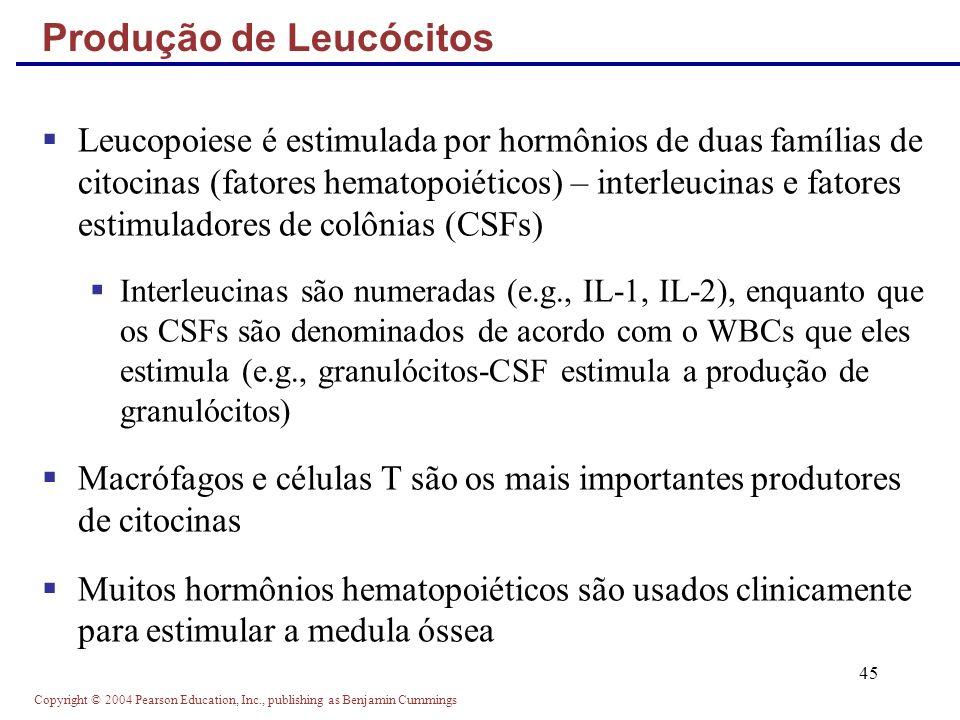 Produção de Leucócitos
