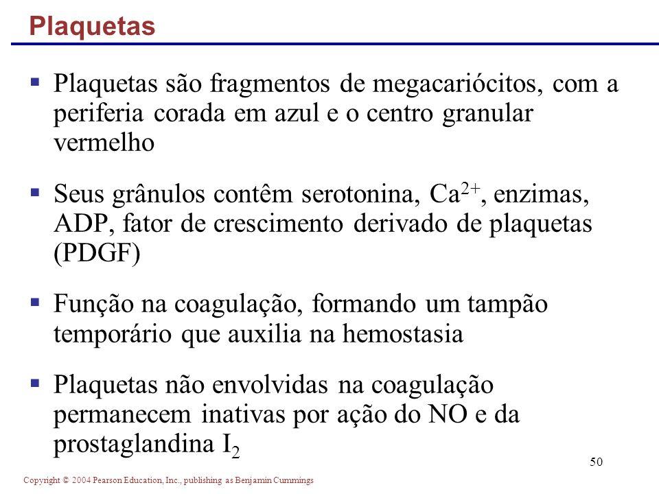 Plaquetas Plaquetas são fragmentos de megacariócitos, com a periferia corada em azul e o centro granular vermelho.