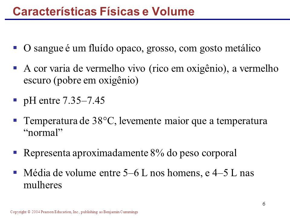 Características Físicas e Volume