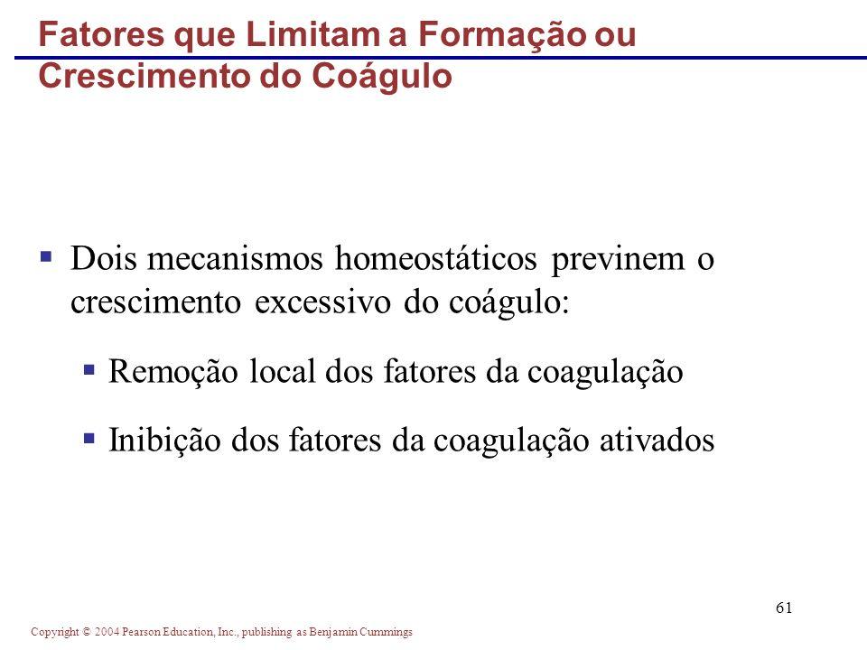 Fatores que Limitam a Formação ou Crescimento do Coágulo