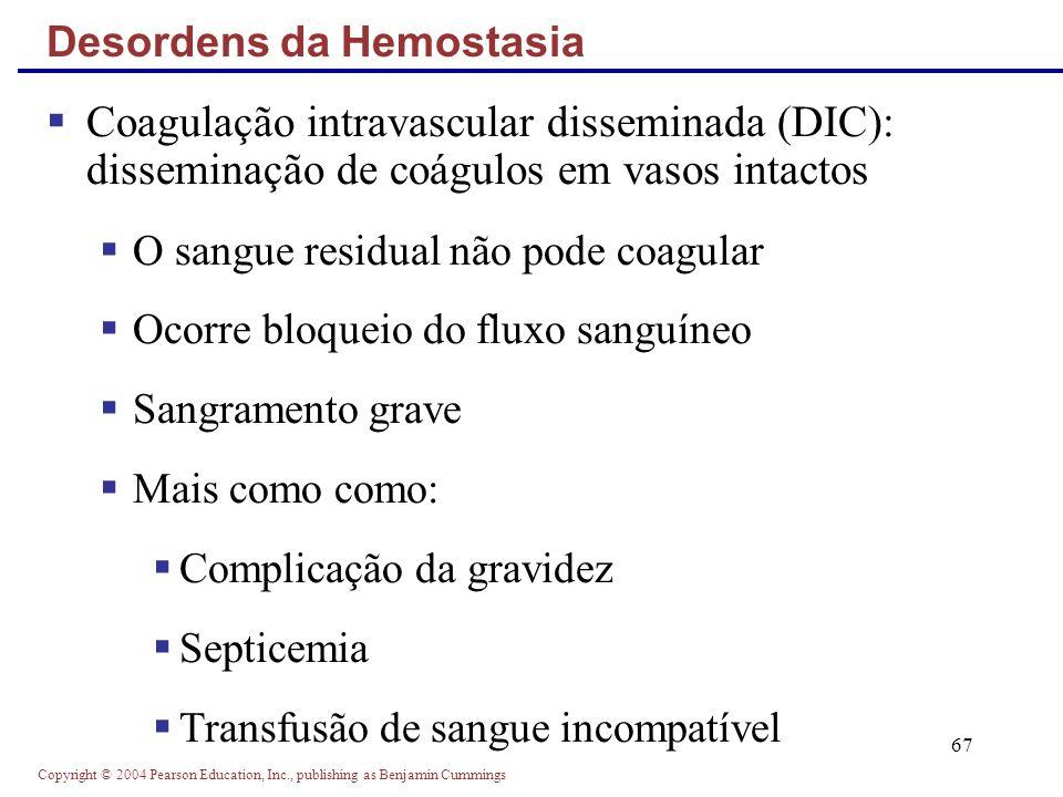 Desordens da Hemostasia