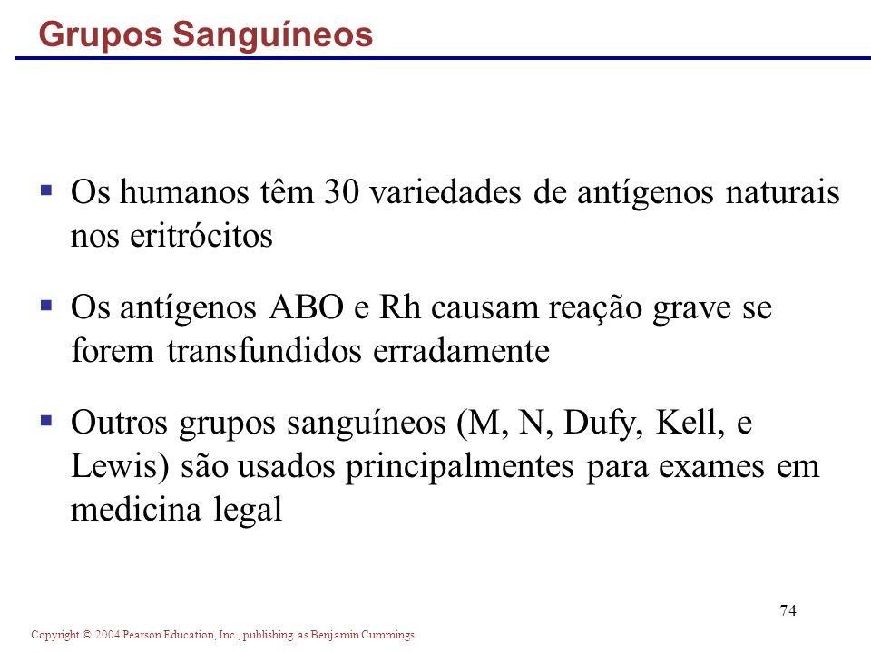 Os humanos têm 30 variedades de antígenos naturais nos eritrócitos