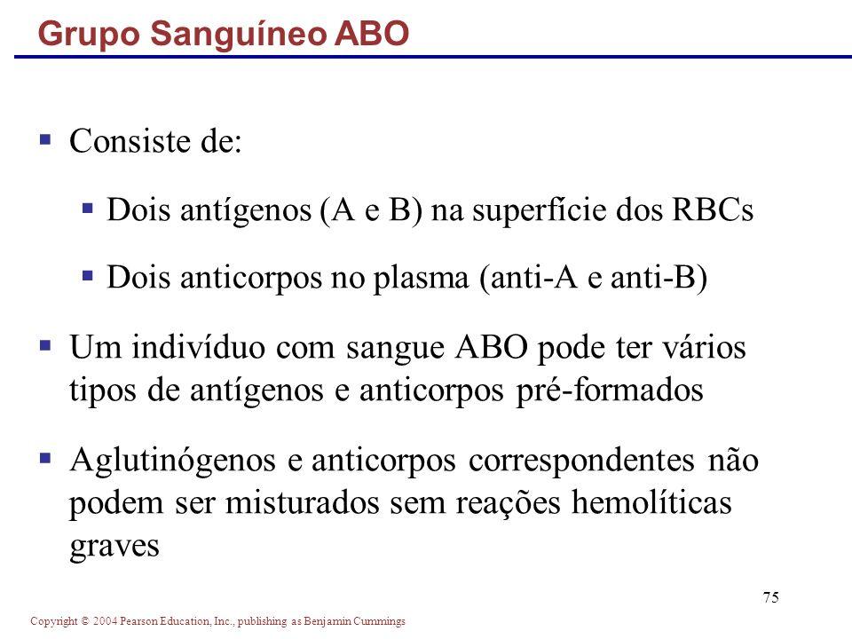 Grupo Sanguíneo ABO Consiste de: Dois antígenos (A e B) na superfície dos RBCs. Dois anticorpos no plasma (anti-A e anti-B)