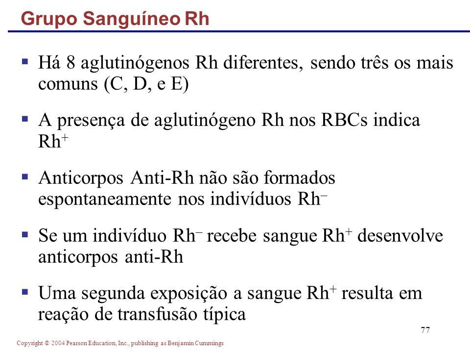 A presença de aglutinógeno Rh nos RBCs indica Rh+