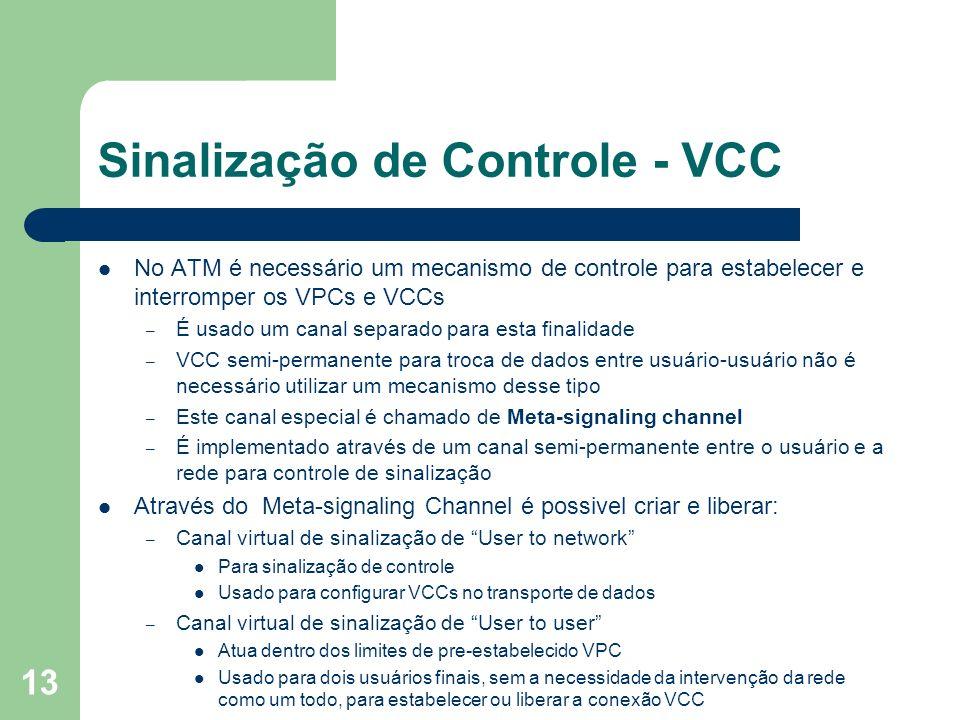 Sinalização de Controle - VCC