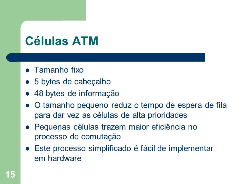 Células ATM Tamanho fixo 5 bytes de cabeçalho 48 bytes de informação