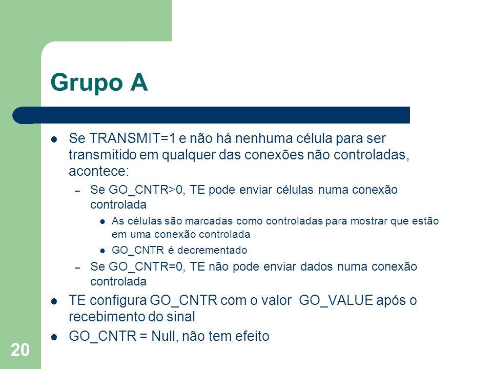 Grupo A Se TRANSMIT=1 e não há nenhuma célula para ser transmitido em qualquer das conexões não controladas, acontece: