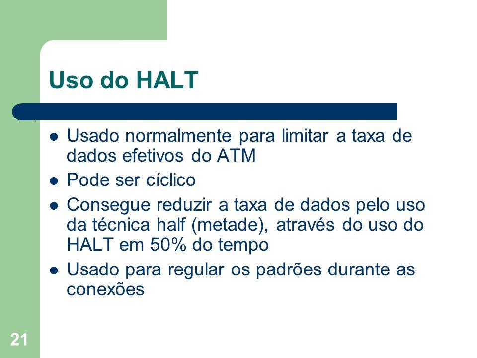 Uso do HALT Usado normalmente para limitar a taxa de dados efetivos do ATM. Pode ser cíclico.