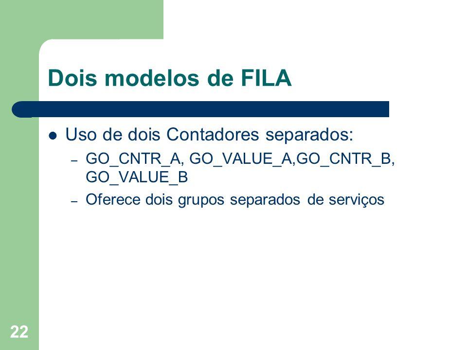 Dois modelos de FILA Uso de dois Contadores separados: