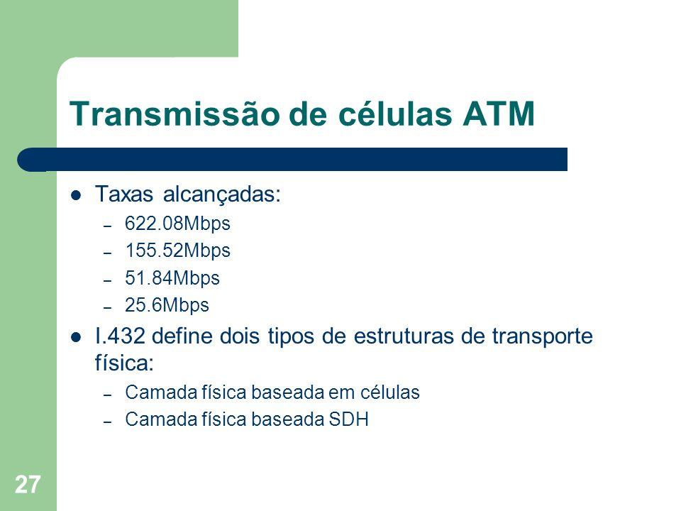 Transmissão de células ATM