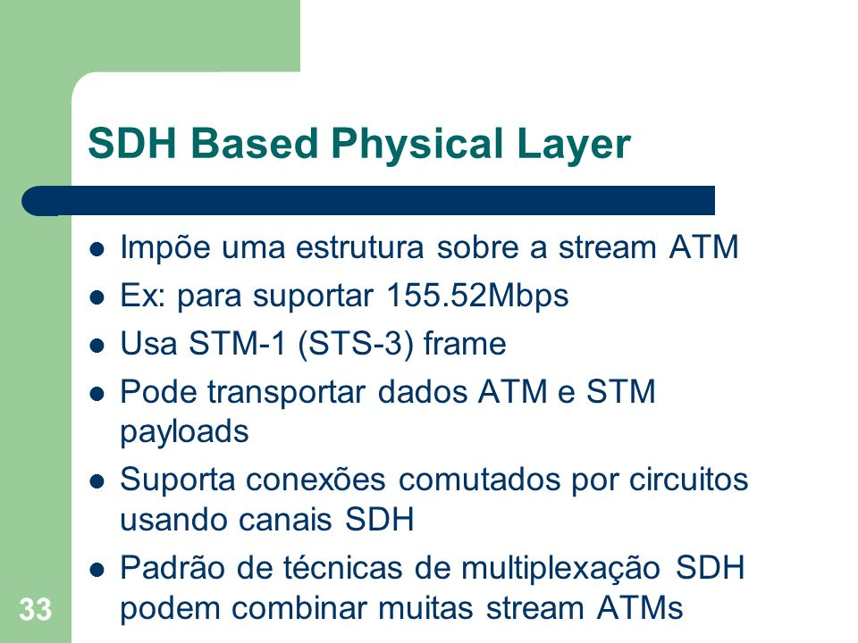 SDH Based Physical Layer