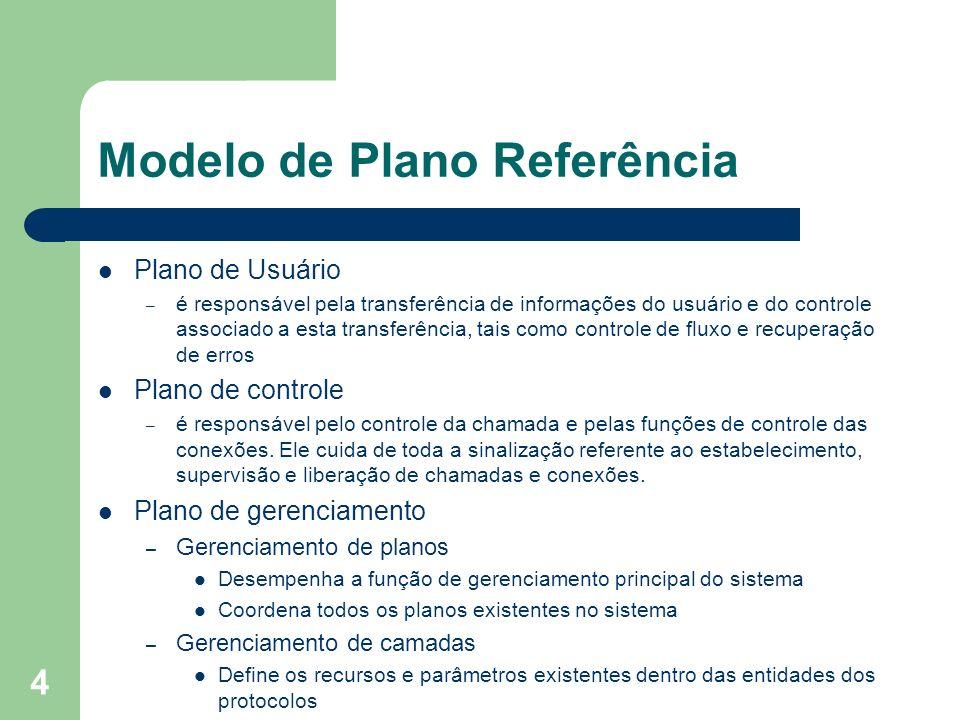 Modelo de Plano Referência