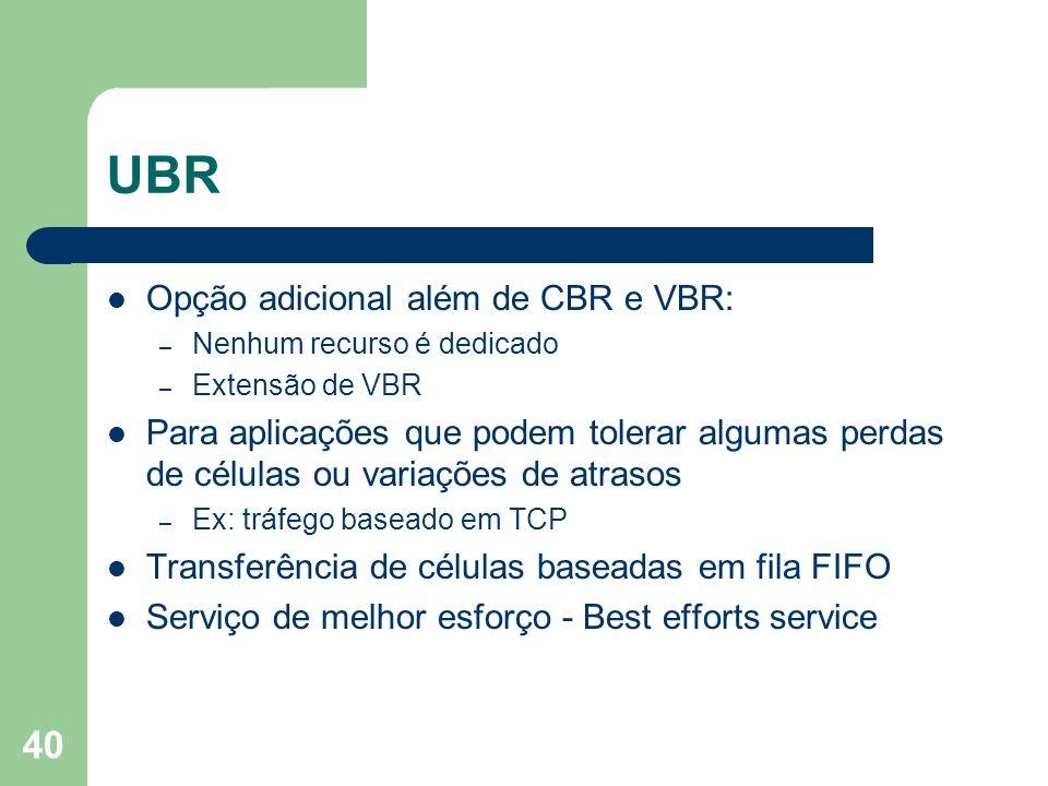 UBR Opção adicional além de CBR e VBR: