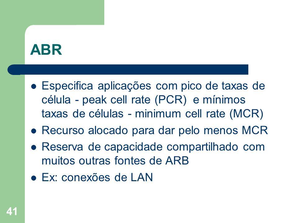 ABR Especifica aplicações com pico de taxas de célula - peak cell rate (PCR) e mínimos taxas de células - minimum cell rate (MCR)