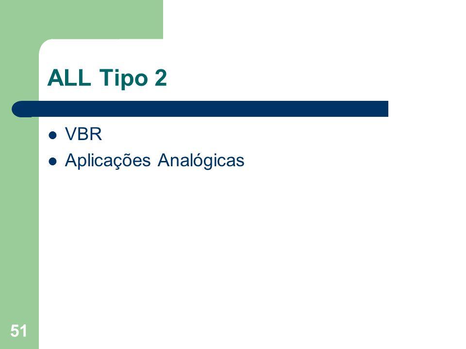 ALL Tipo 2 VBR Aplicações Analógicas