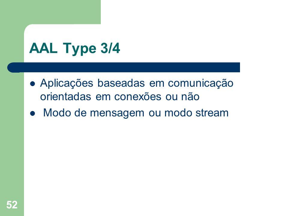 AAL Type 3/4 Aplicações baseadas em comunicação orientadas em conexões ou não.