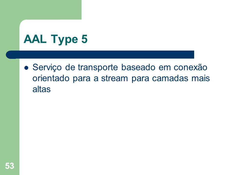 AAL Type 5 Serviço de transporte baseado em conexão orientado para a stream para camadas mais altas