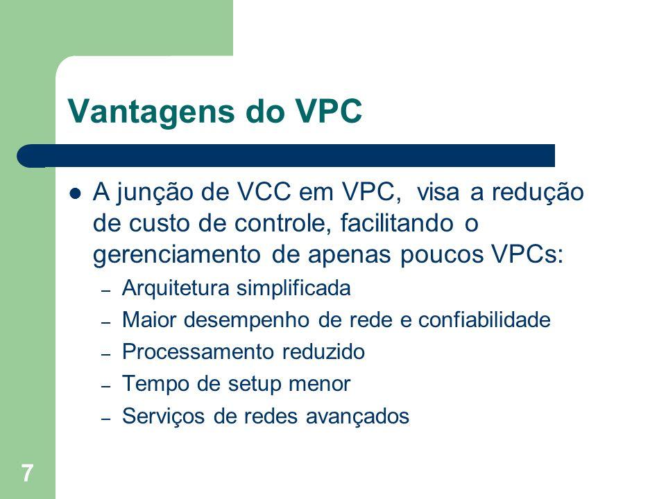 Vantagens do VPC A junção de VCC em VPC, visa a redução de custo de controle, facilitando o gerenciamento de apenas poucos VPCs: