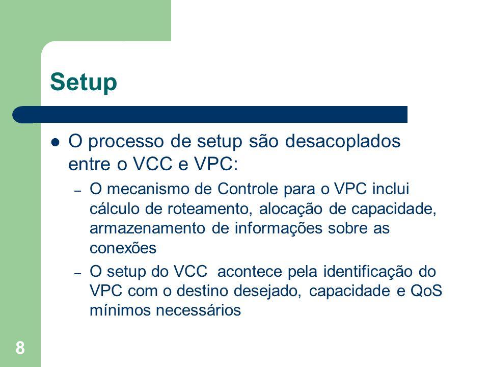 Setup O processo de setup são desacoplados entre o VCC e VPC: