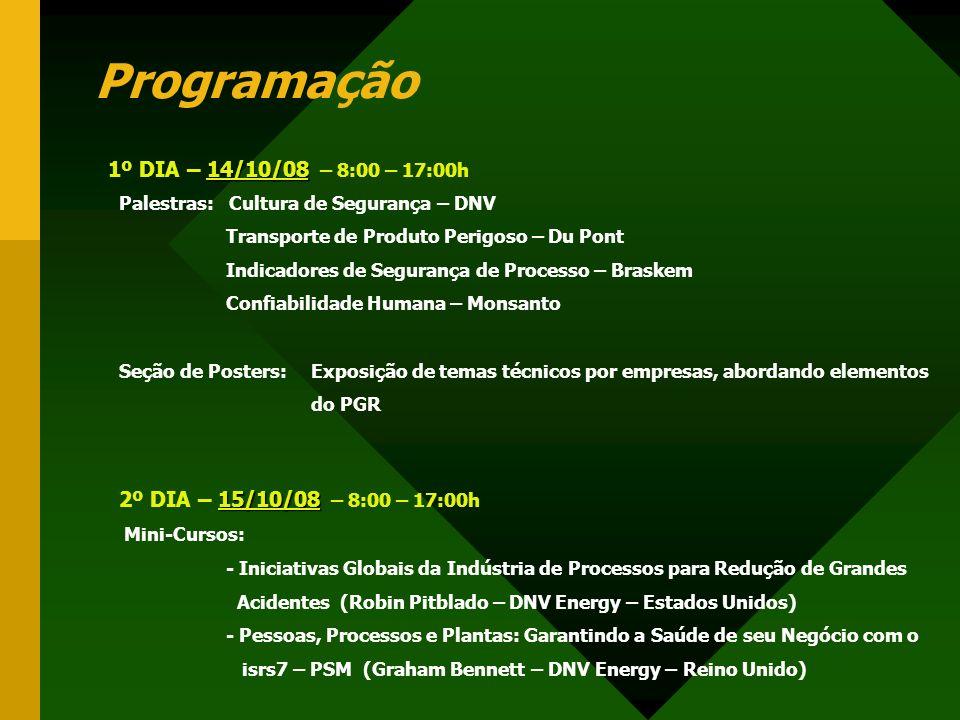 Programação 1º DIA – 14/10/08 – 8:00 – 17:00h