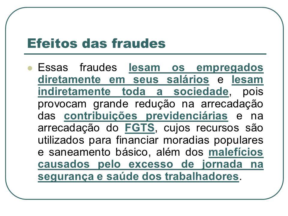 Efeitos das fraudes