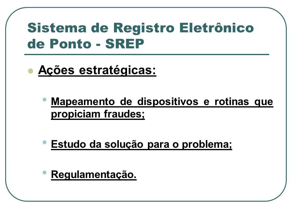 Sistema de Registro Eletrônico de Ponto - SREP