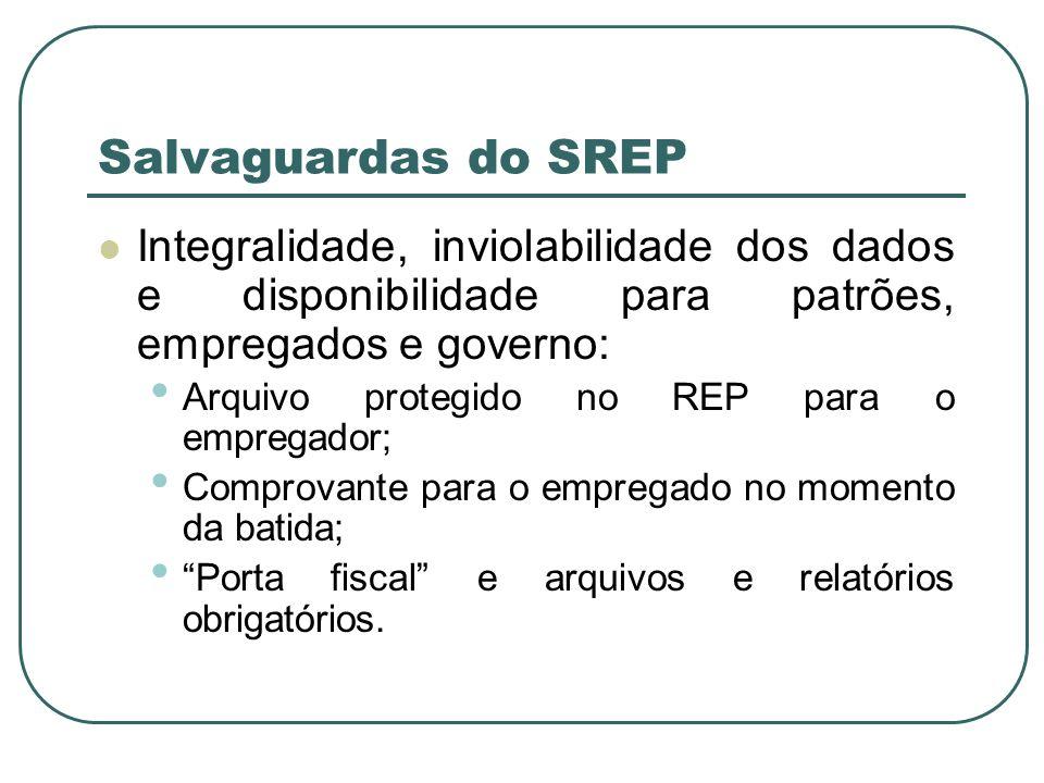Salvaguardas do SREP Integralidade, inviolabilidade dos dados e disponibilidade para patrões, empregados e governo: