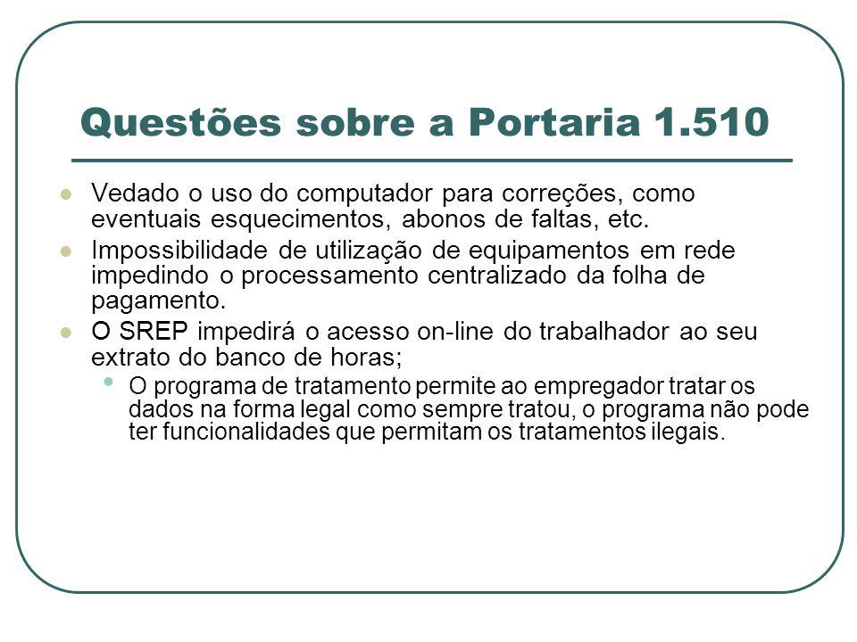 Questões sobre a Portaria 1.510