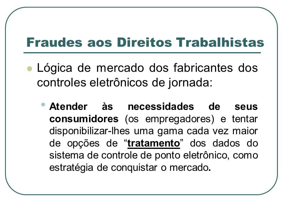 Fraudes aos Direitos Trabalhistas