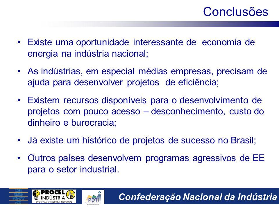 Conclusões Existe uma oportunidade interessante de economia de energia na indústria nacional;