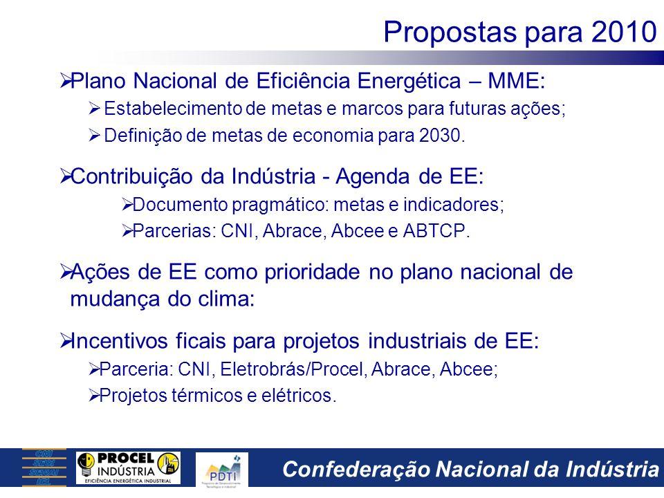 Propostas para 2010 Plano Nacional de Eficiência Energética – MME: