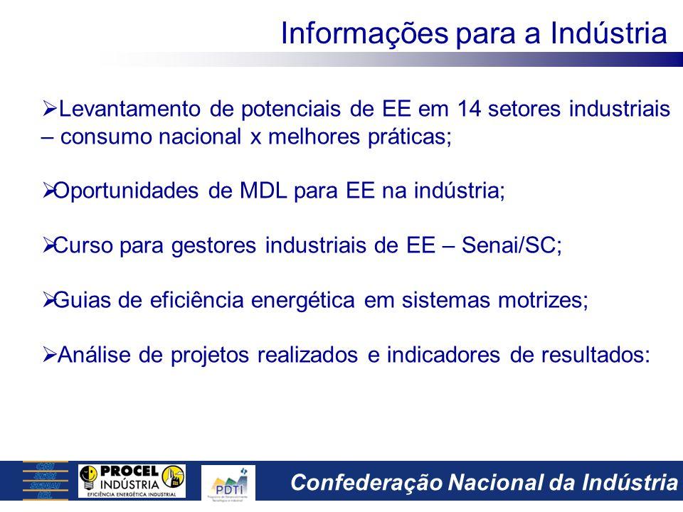 Informações para a Indústria