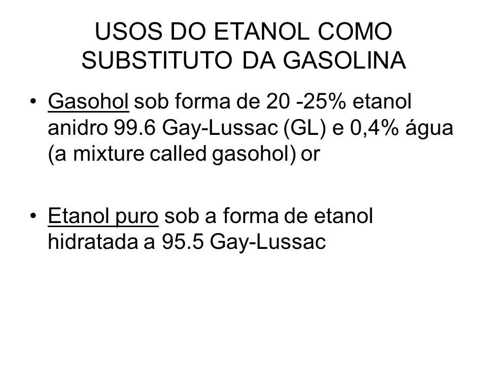 USOS DO ETANOL COMO SUBSTITUTO DA GASOLINA