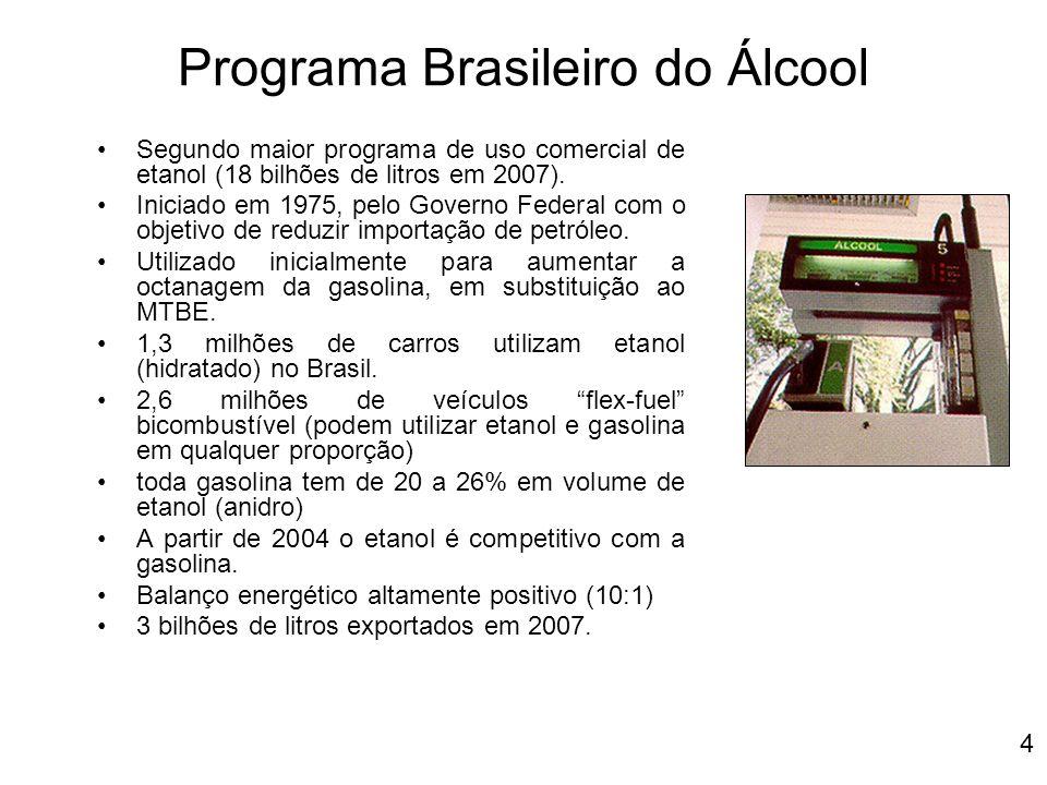 Programa Brasileiro do Álcool