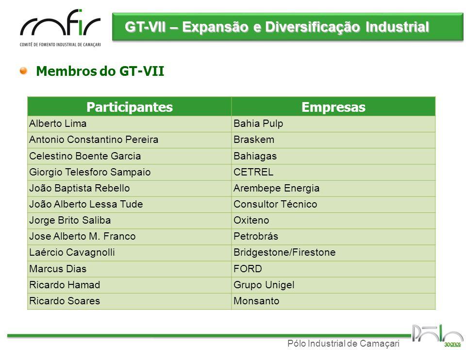 GT-VII – Expansão e Diversificação Industrial