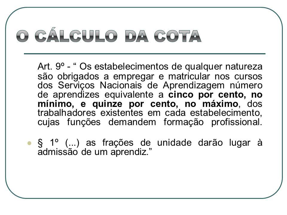 O Cálculo da Cota