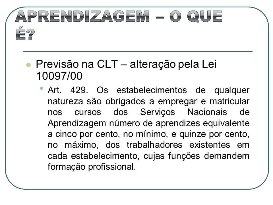 APRENDIZAGEM – O QUE É Previsão na CLT – alteração pela Lei 10097/00